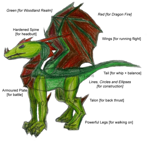 Basic Western Dragon - Emerald Green of Woodland Realms